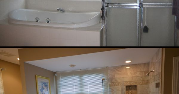 Bathroom Remodel Return On Investment Awesome Decorating Design