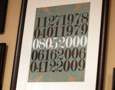 Dated Design Wall Art (important dates in our family)