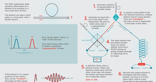 physics einstein big ideas essay The ideas that led to the equation were set down by einstein in  of energy that  would come out of a 1 gigawatt power plant, big enough to  fundamental  physics are another place where einstein's equation becomes useful.