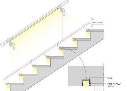 Pin On Stairs Design
