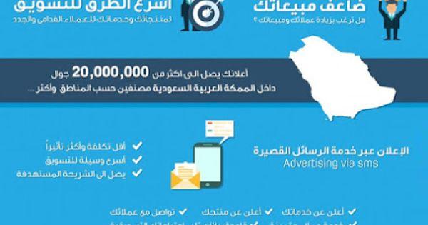 خدمات التسويق عبر الرسائل النصية القصيرة خدمة الرسائل النصية القصيرة للشركات والمؤسسات من شركة يوكتوماكس لحلول التقنية والتسويق خدمة مقدمة لاصحا Sms Advertising