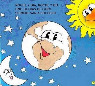 Cuento Para Ninos La Noche Y El Dia Sistema Solar Pedagogia Infantil Cuentos