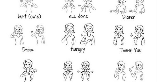 Free Baby Signs Printable Great Way To Communicate With