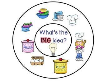 What S The Big Idea Main Idea Activities Main Idea Activities What S The Big Idea Main Idea