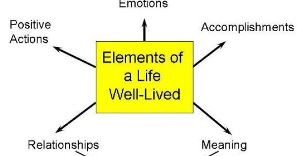 elements of a life wel