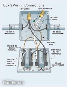How to Install Surface-Mounted Wiring and Conduit | Home ... Wiring Connections on appliances connection, motor connection, wood connection, cable connection, audio connection, blue connection, plumbing connection, 3-way connection, maintenance connection, suspension connection, software connection, alternator connection, service connection,