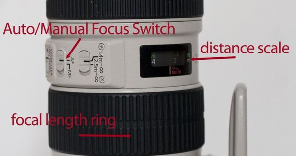 Lens choice- information about the right one for the right shot.