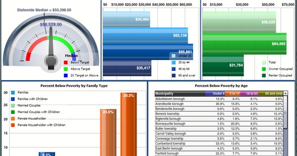 Download FREE Excel Dashboard Templates! Collection of hand picked ...