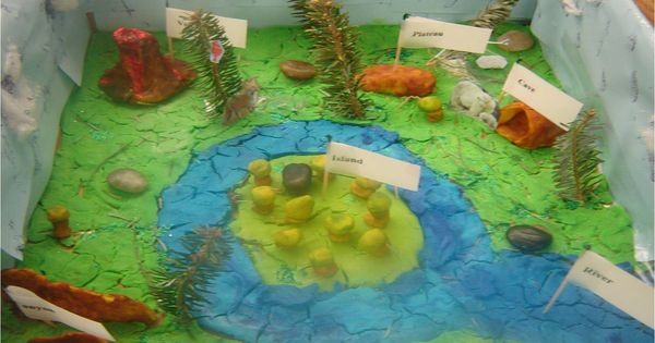 landform report The different major landforms are mountains, hills, valleys, plateaus, plains and deserts facts about mountains a mountain is the highest landform on the surface of the earth.