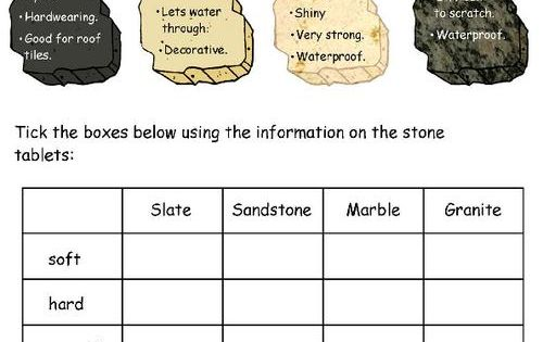 Primaryleap Co Uk Types Of Stone Worksheet Rocks And