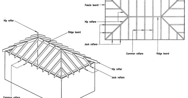 Exterior Deck And Timber Frame Construction Masonry Detail moreover Canopy Anchorage Considerations further Roof Framing Basics in addition Roof Framing Design Dutch Hip Roof Framing Tags Roof Gable Dutch Hip Roof Design Hip Roof Truss Design moreover Blackwood Barn. on gazebo framing details