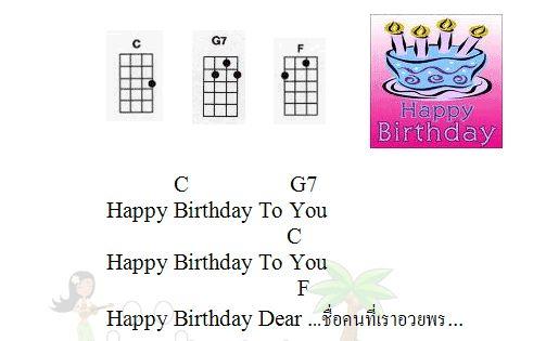 ukulele notes for happy birthday
