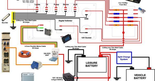 12v wiring diagram motorhome images campervan conversions ideas 12v 240v camper wiring diagram t5 interior also