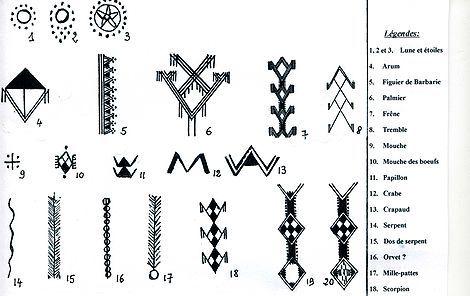 signes et symboles kabyles 1 2 folklore berbere. Black Bedroom Furniture Sets. Home Design Ideas