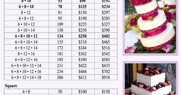 average price per serving wedding cake price guideline for cakes cake ideas 10936