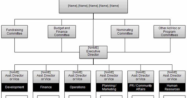 Free Organizational Chart Template Organization Chart Org Chart Organizational Chart