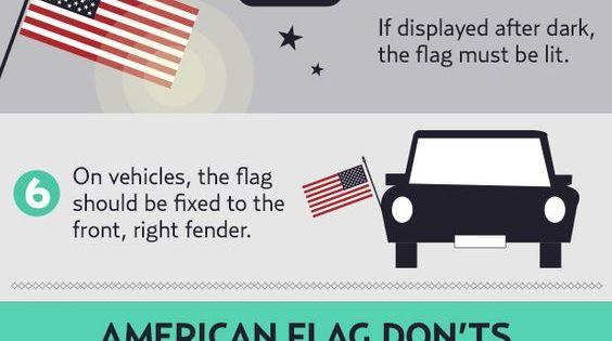 flag etiquette display