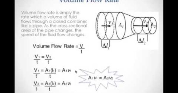 fluids volume flow rate4 youtube waiwhy pinterest fluids volume flow rate4 youtube waiwhy pinterest equation ccuart Image collections