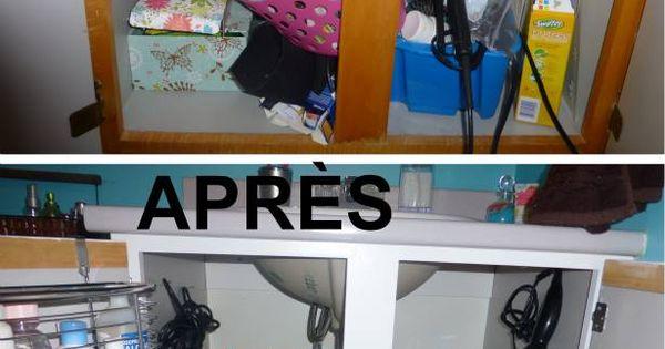 Organisation de ma minuscule salle de bain tape 1 l - Minuscule salle de bain ...