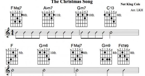 The Christmas Song Guitar Chords • Chord Melody, Tab, Video Lessons • Nat King Cole | Jazz ...