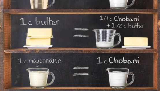 Greek Yogurt Substitution Chart. good to know!