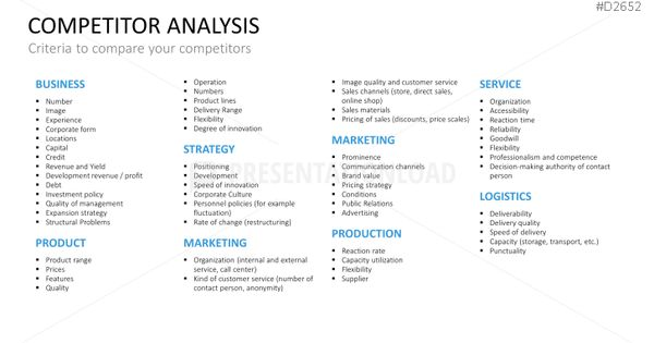 Competitor Analysis PowerPoint Template Competitor Analysis   Example Of Competitor  Analysis  Example Of Competitor Analysis