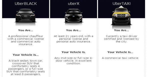 uber driver income in bangalore