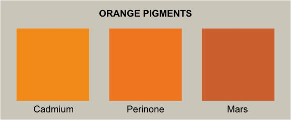 Orange With Images Color Sky Color Pigment