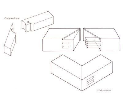 Diy Japanese Joinery Pdf Download Carport Construction Ideas In 2020 Japanese Joinery Woodworking Joints Japanese Carpentry