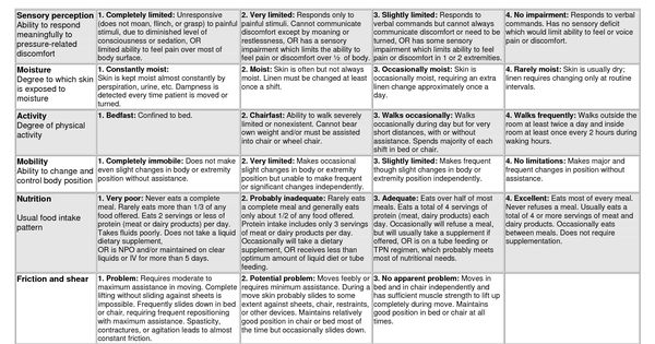 8 steps model of critical thinking photo 9