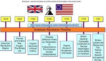 Pin On Revolutionary War American revolution timeline worksheet