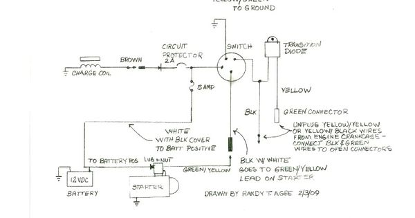 diagram diagram technology templates and examples - part 3602