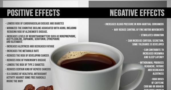 Is Coffee Bad For You Paleo Lifestyle Doctor Coffee Bad For You Coffee Benefits Coffee Health Benefits