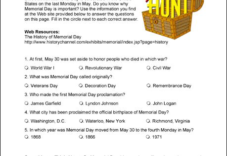 memorial day facts information