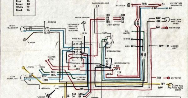 this is the diagram empi buggy wiring kit mentioned earlier this is the diagram empi buggy wiring kit mentioned earlier someone was kind enough to colorize it the only thing that i ll need to deal i