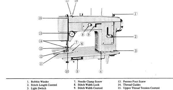 sears kenmore sewing machine model 5186 manual