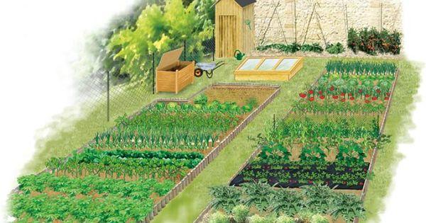 Organiser son potager d s le d but d 39 ann e l hiver offre for Organiser son jardin potager