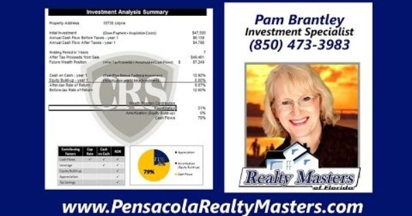 Pensacola Real Estate Investment Property Management In Pensacola Pensacola Realestate Real Estate Investing Investing Investment Property