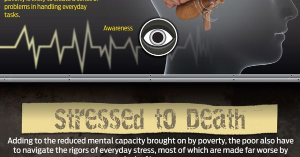 impact of poverty on personality development The poverty rate would fall by a full five percentage points contrast this scenario with another, in which we double the amount of welfare benefits provided to america's poor one might imagine .