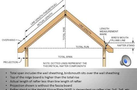 How To Figure Out Roof Rafters Stairs And Other