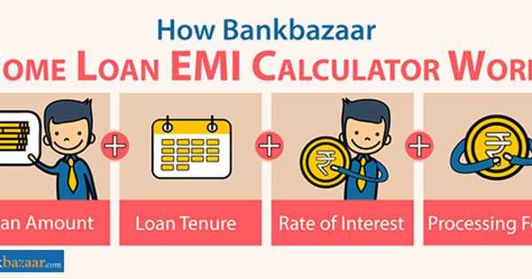 Give Your Loan Amount Tenure Period Processing Fee And Interest Rate And Calculate Home Loan Emi Using The Home Loa Home Loans Loan Loan Calculator