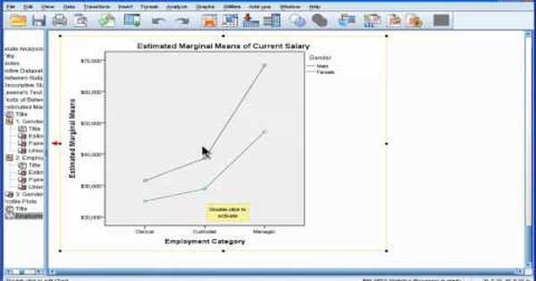 Two Way Anova Spss Part 3 Lean Six Sigma Mathematics