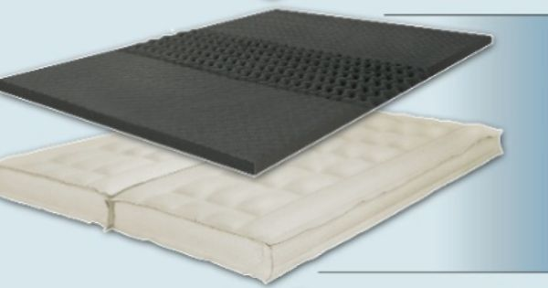 Airpro Replacement Support Foam Inserts Compatible With Sleep