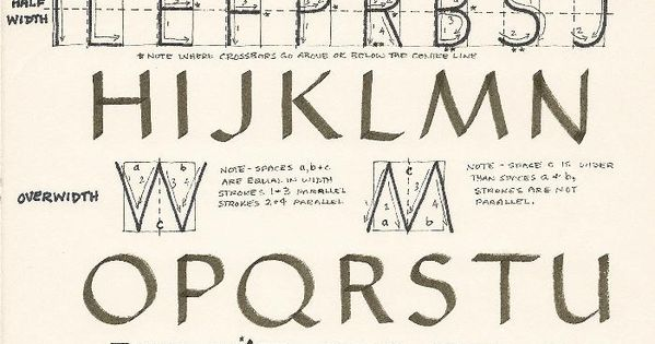 Roman Alphabet Calligraphy Architecture Classic
