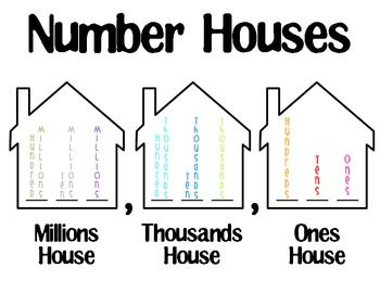 Place Value Number Houses Poster Place Values Homeschool Math
