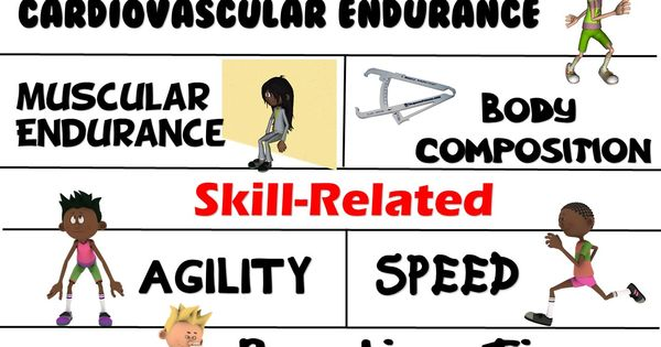skill related fitness workout log Try our football training drillsl and exercises and check out how our football fitness program could give you the edge this season.
