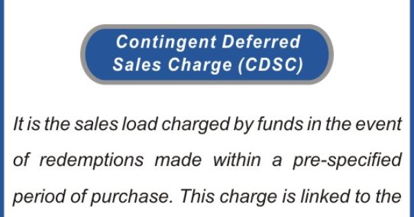 CDSC, Sales Charge, Contingent Deferred Sales Charge | Mutual Fundas ...