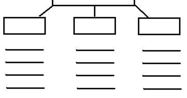 Graphic Organizers Graphic Organizer Template Graphic Organizers Graphic Organisers