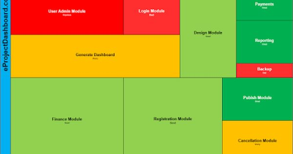Project Management Templates Project Management Templates Project Management Dashboard Project Management Tools