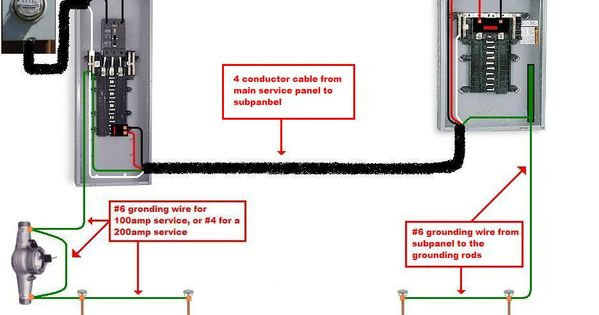 sub panel b jpg 936 x 750 99 shop wiring electrical wiring garage shop and